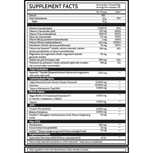 Inspired Nutra Endless Supplement Facts label