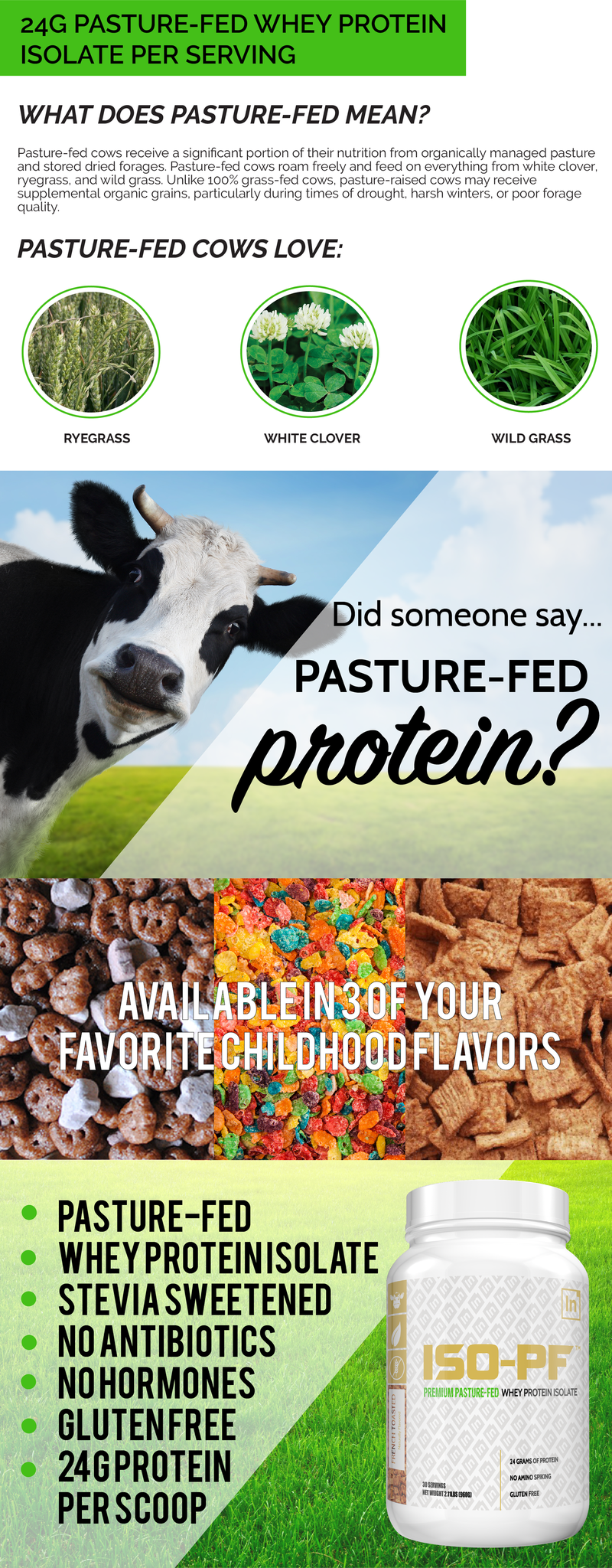 Pasture-Fed Whey Protein Isolate, Huntington Beach Best Prices