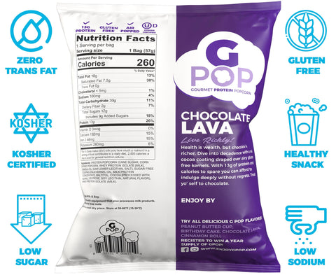 Gpop Protein Popcorn New Nutrition Label Facts