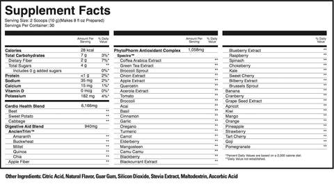 1st Phorm Opti reds 50 Nutrition Label Facts