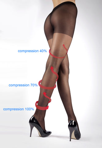 graduated compression hosiery