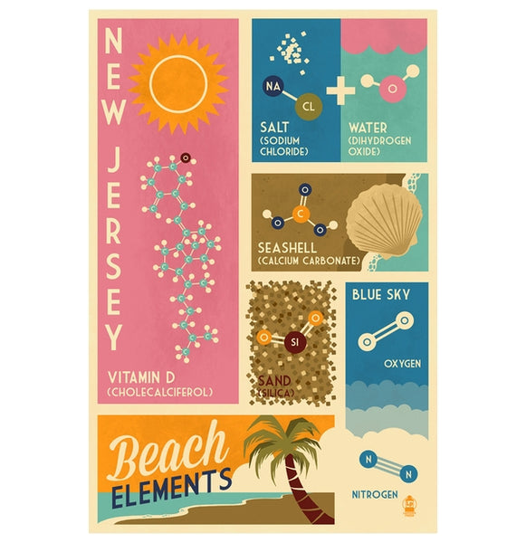 Beach Chemistry Elements New Jersey Lantern Press Postcard