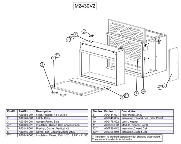 M2430V2 - Vertical Plenum Module (includes Spacer & Filter)