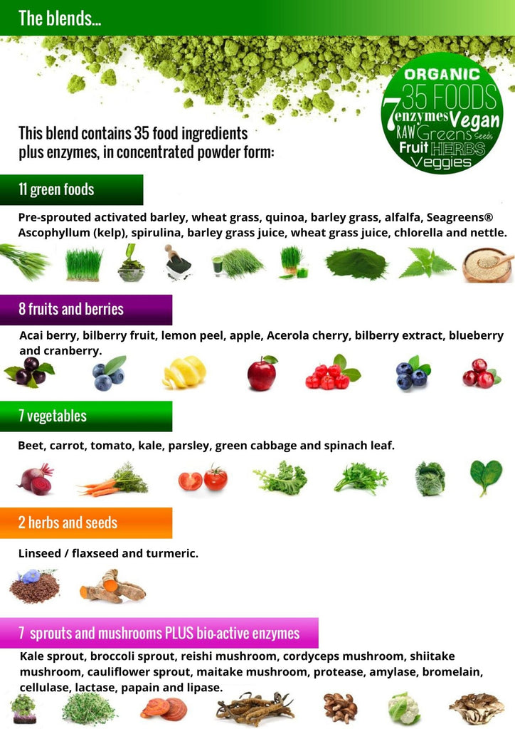 35 superfoods plus