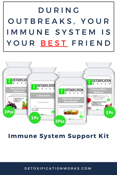 Immune System Support Kit     1