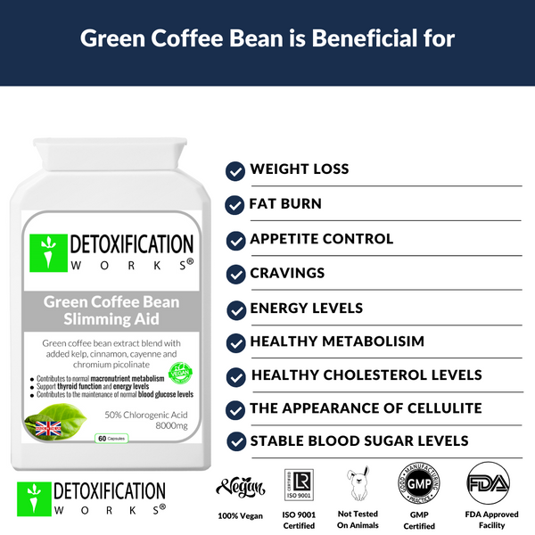coffee beans benefits