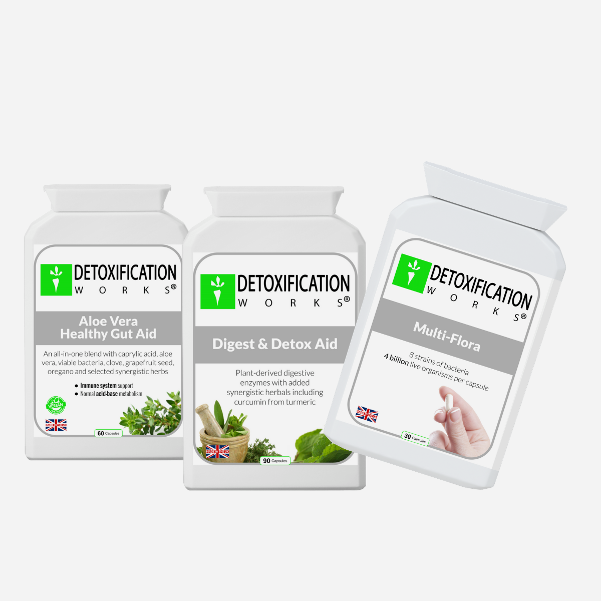 Digestive Health Support Kit