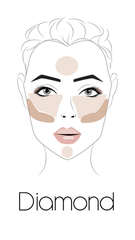 Diamond Face contour