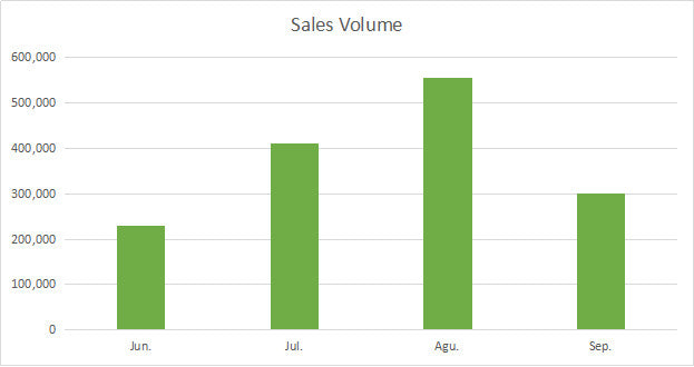 TTdeye sales volume in back to school season
