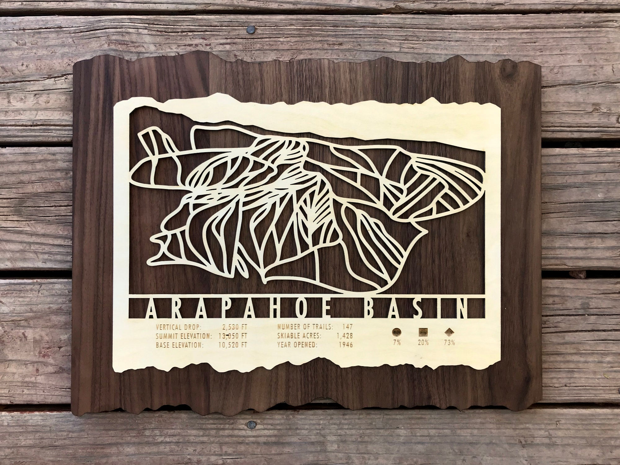 Arapahoe Basin Ski Decor Trail Map Art