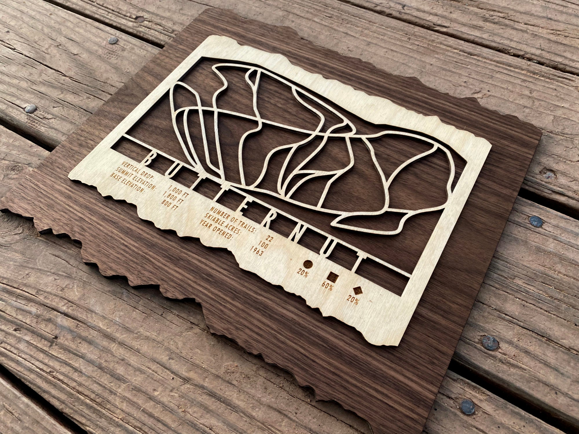 Butternut Ski Decor Trail Map Art - MountainCut