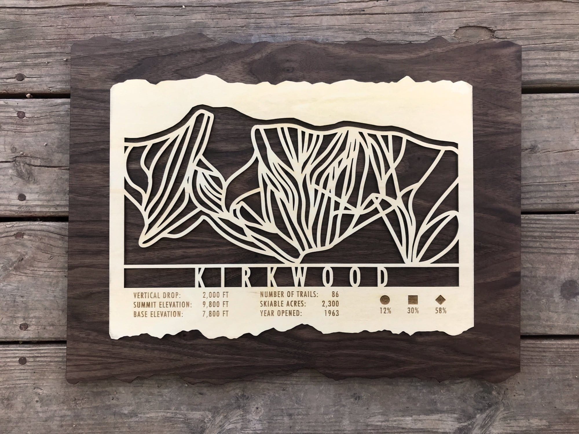 Kirkwood Ski Decor Trail Map Art - MountainCut