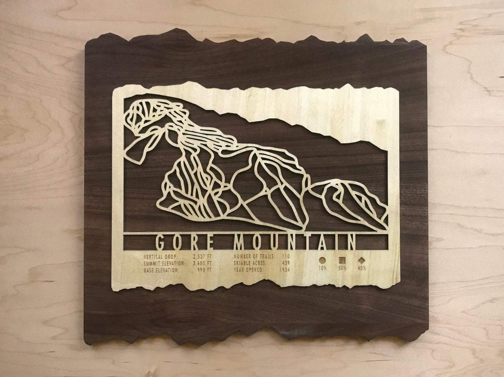 Gore Mountain Ski Decor Trail Map Art - MountainCut