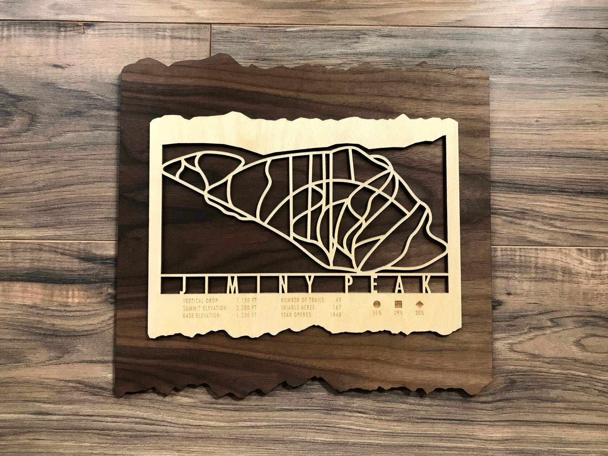 Jiminy Peak Ski Decor Trail Map Art - MountainCut
