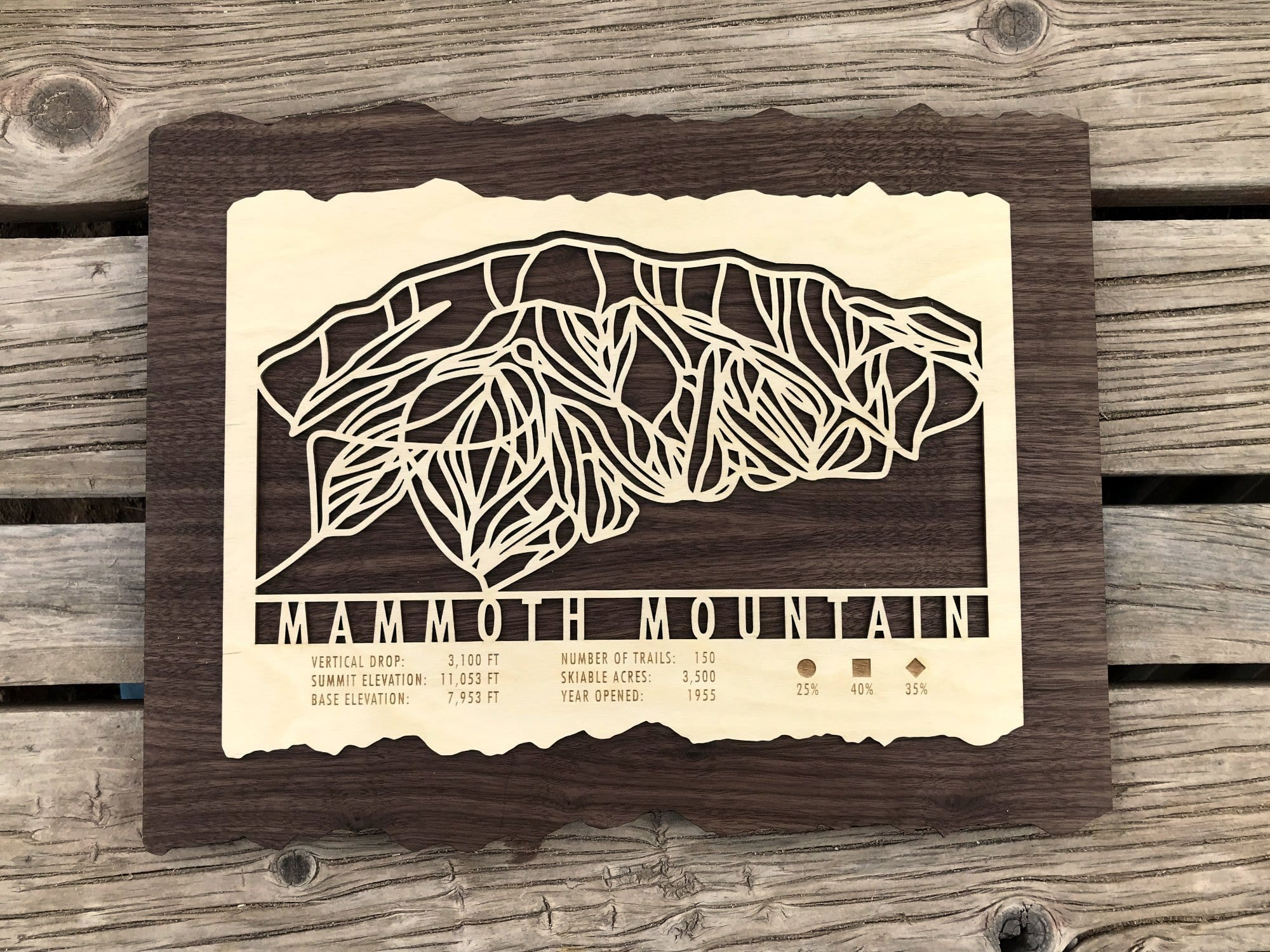 mammoth sites in north america maps, mammoth california airport map, mammoth resort map, june mountain trail map, on mammoth mtn trail map