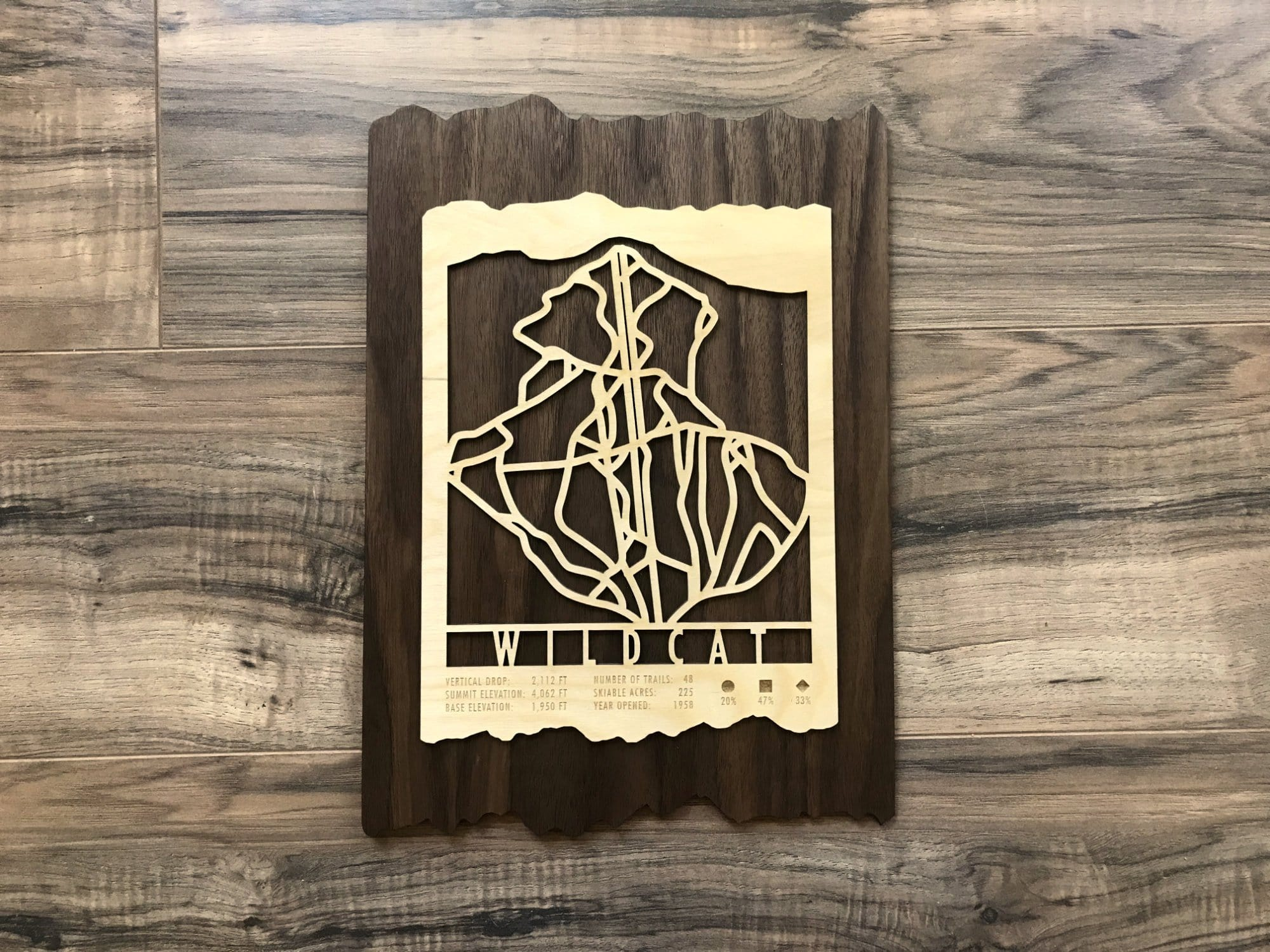 Wildcat Ski Decor Trail Map Art - MountainCut