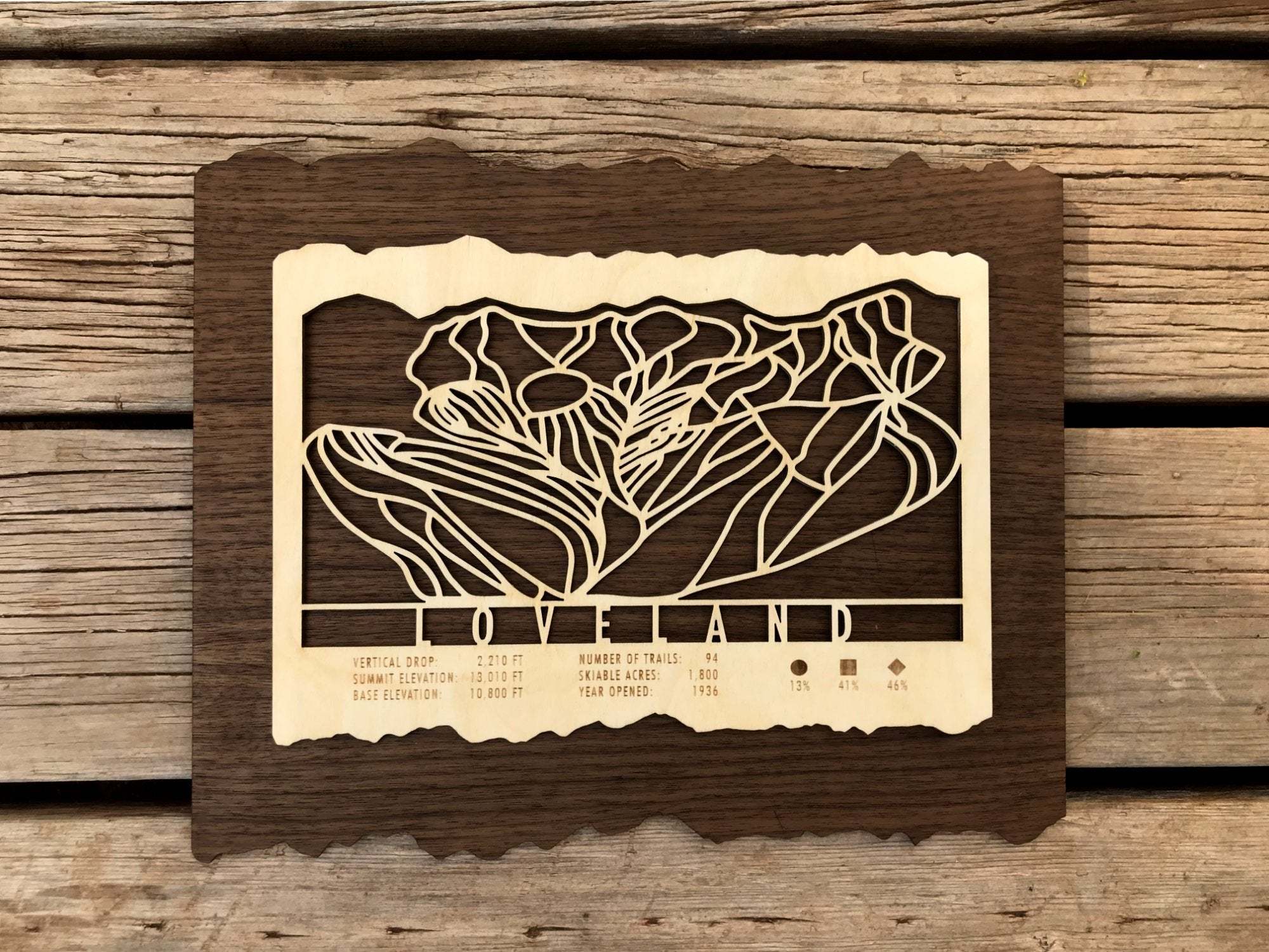Loveland Ski Decor Trail Map Art - MountainCut