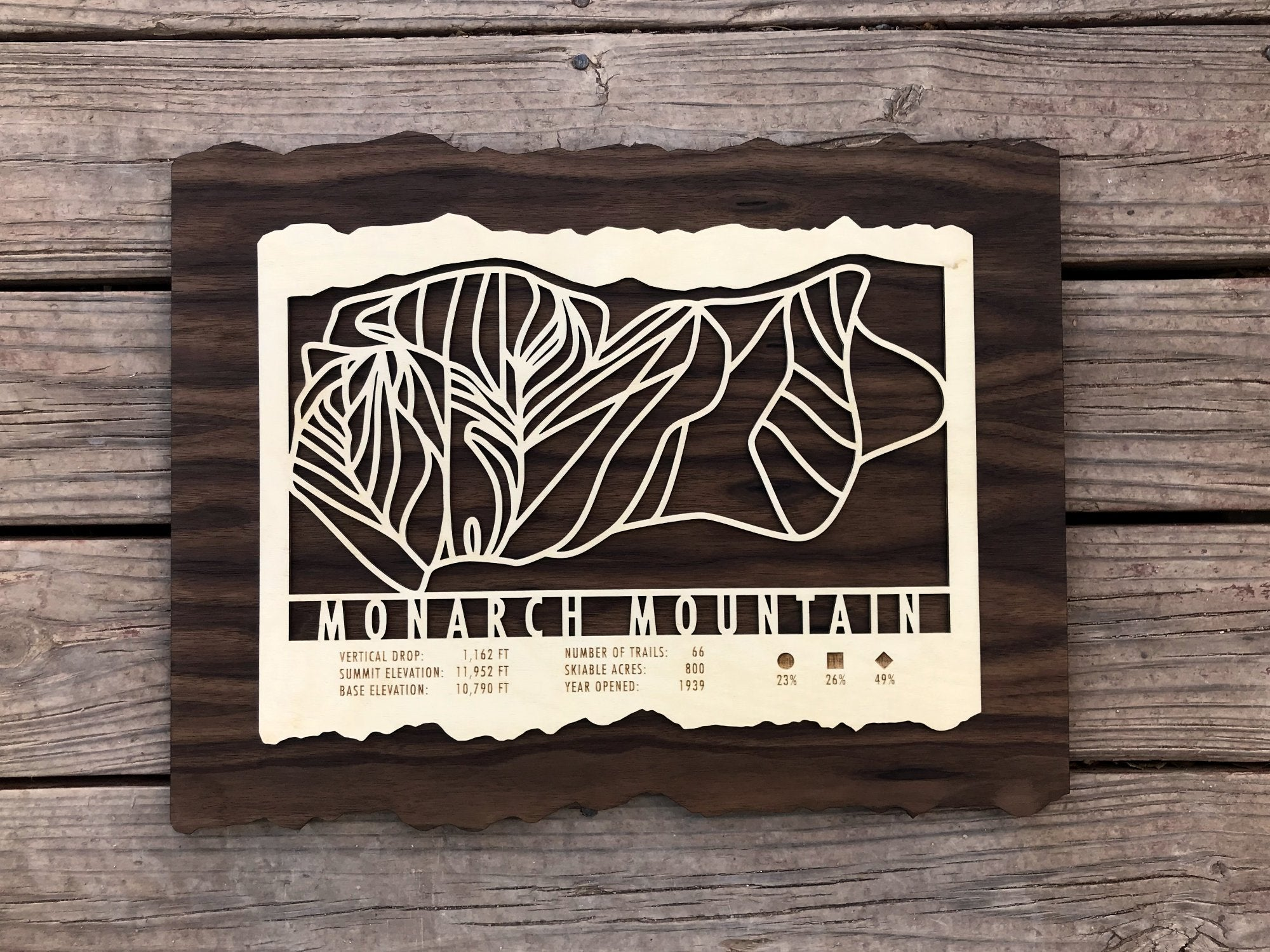 Monarch Mountain Ski Decor Trail Map Art - MountainCut