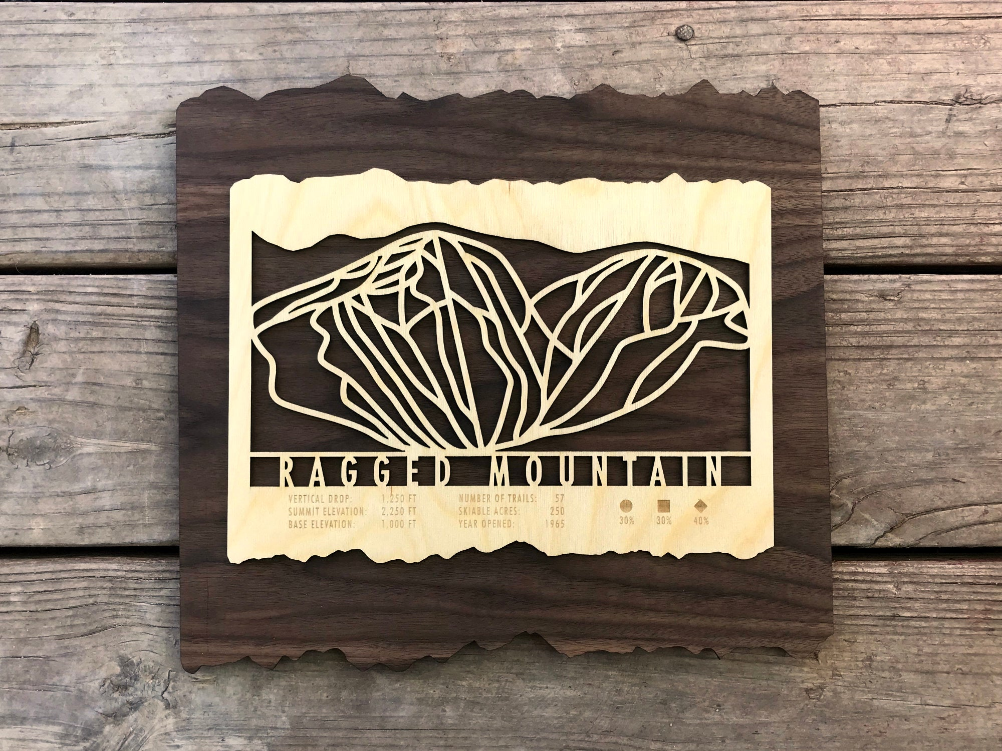 Ragged Mountain Ski Decor Trail Map Art