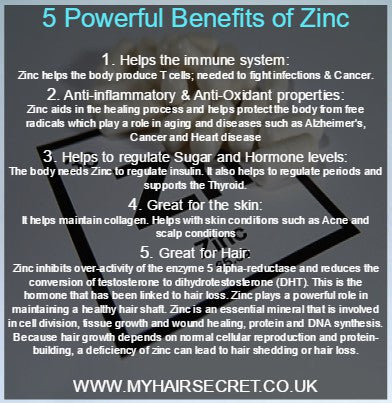 5 Powerful Benefits of Zinc