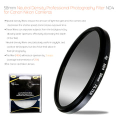 58mm Multi-coated Ultraviolet Ray UV Light Protection Low Profile Filter for Canon and Nikon Camera Lenses by Loadstone Studio