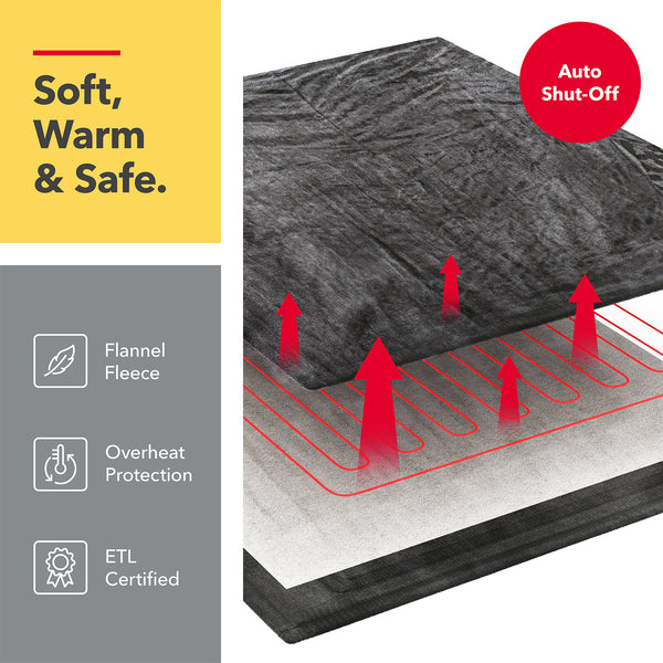Electric Blanket with Dedicated Foot Warming Pockets