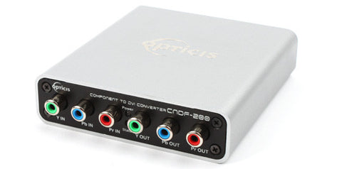 CNDF-200: Component video to one (1) fiber DVI converter