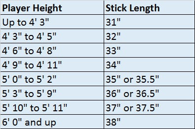 Field Hockey Stick Size chart