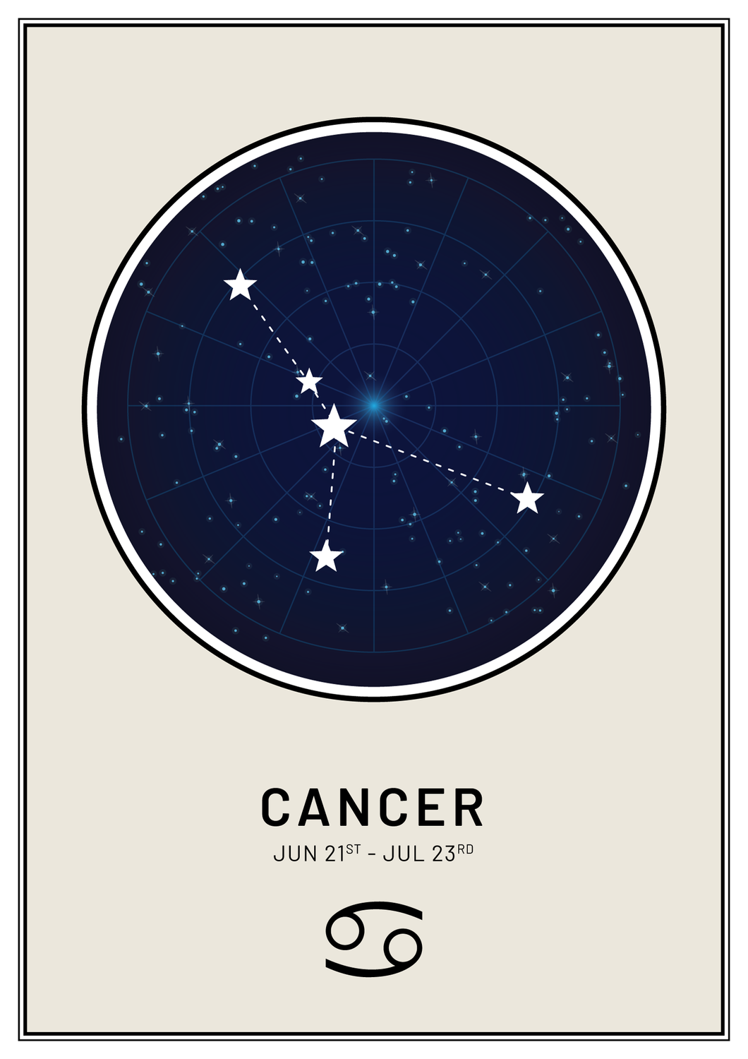 A4| Unframed Poster| Star Sign Cancer