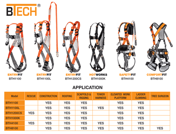 Height Safety Harnesses & Lanyards