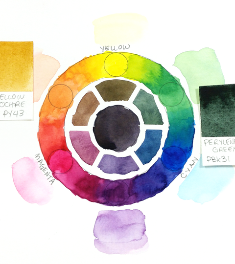 Colours: Components and Mixing