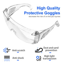 Anti Virus Goggles Anti Fog Dust Proof Eye Protection- 1 pair - CHANCEUSES