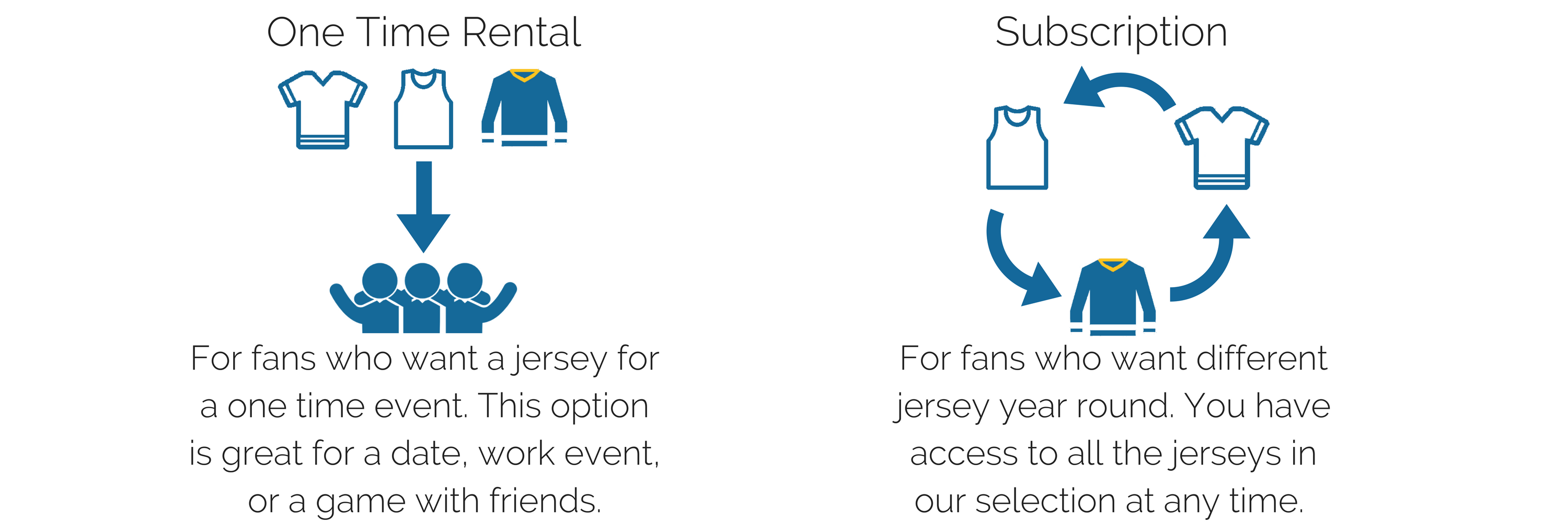 Jersey-Renting-Options