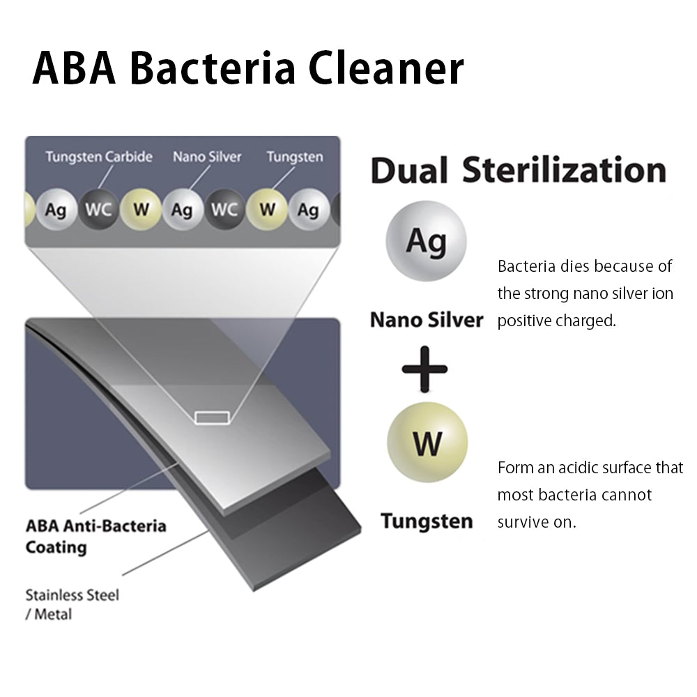 ABA Kill Bacteria Cleaning Cloth with Pouch PG1737