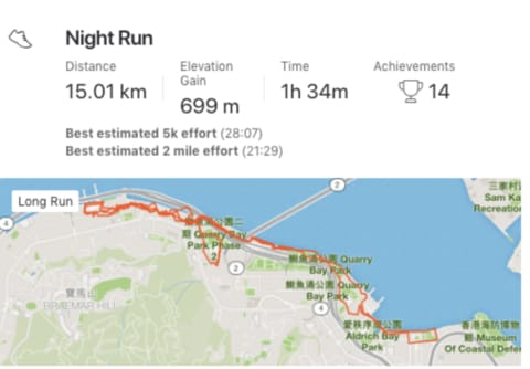 The Journey to Ironman (2) - Starting is half the battle by G. Kent Iu