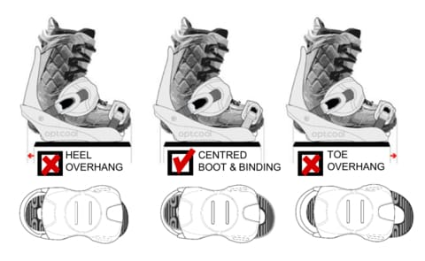 SNOWBOARD BINDING Fit Your Boots