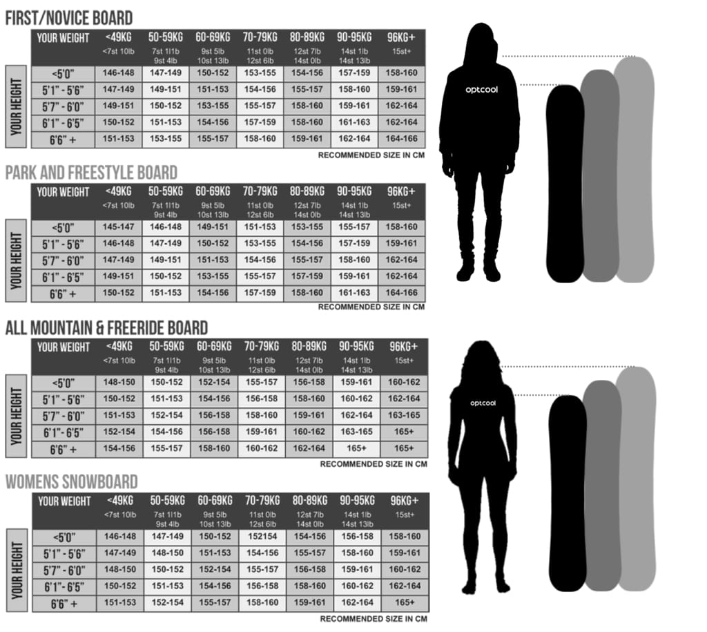 SNOWBOARD Length and Size