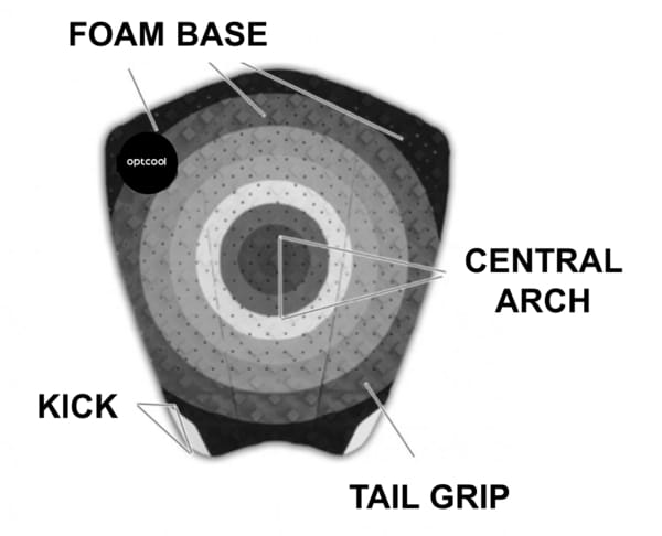 SURFBOARD Traction Pads
