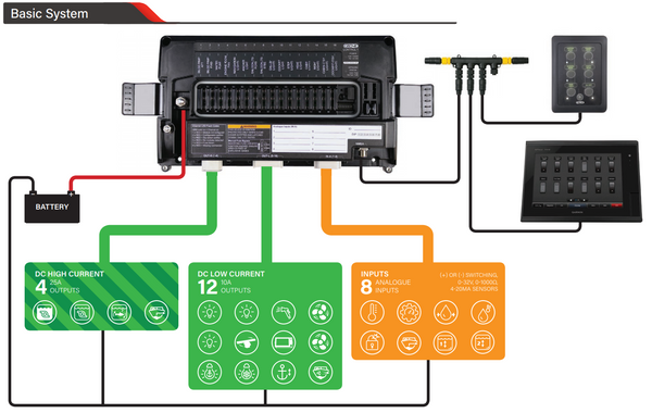 Basic CZone Control 1 interface system layout. Complete CZone Control and Monitoring system in a single box | 80-911-0122-00