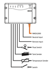 Signal Interface (SI) Without Seals & Connector | 80-911-0014-00