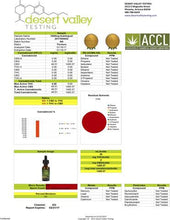 CBD Oil 1500MG Classification By All Natural Way
