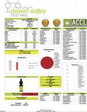 CBD Oil - 350MG Classification by All Natural Way
