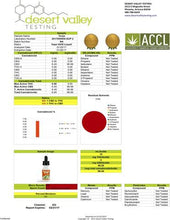 CBD Terps Classification by All Natural Way