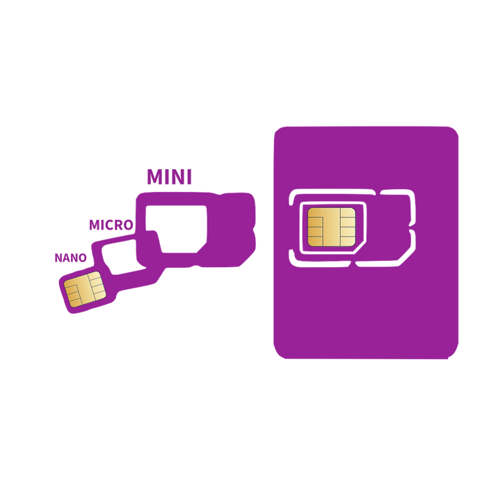 Surfroam launches a new updated versions of SIM cards