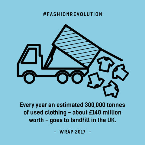 capsule wardrobe fast fashion revolution