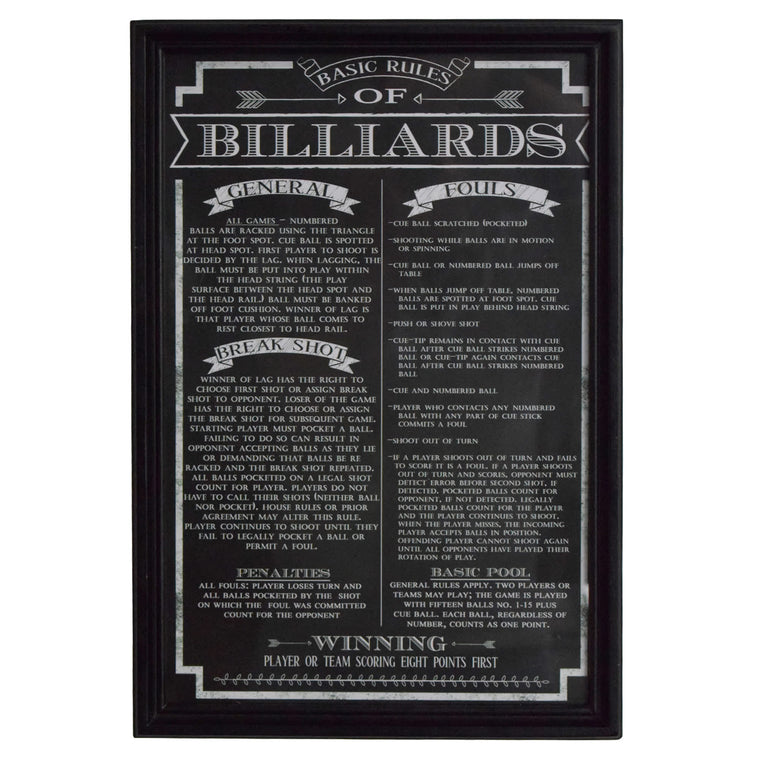 Billiard Game Rules Wall Art