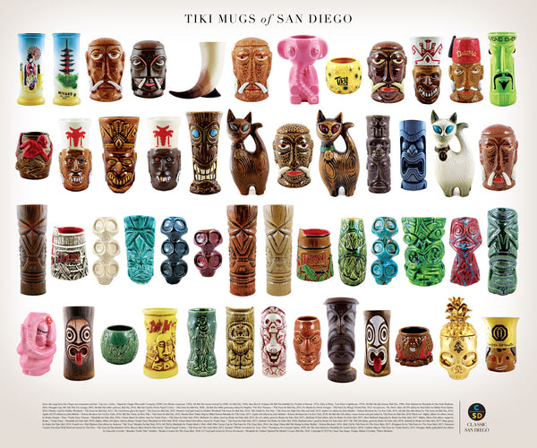 """Tiki Mugs of San Diego"" Ltd Edition Poster"