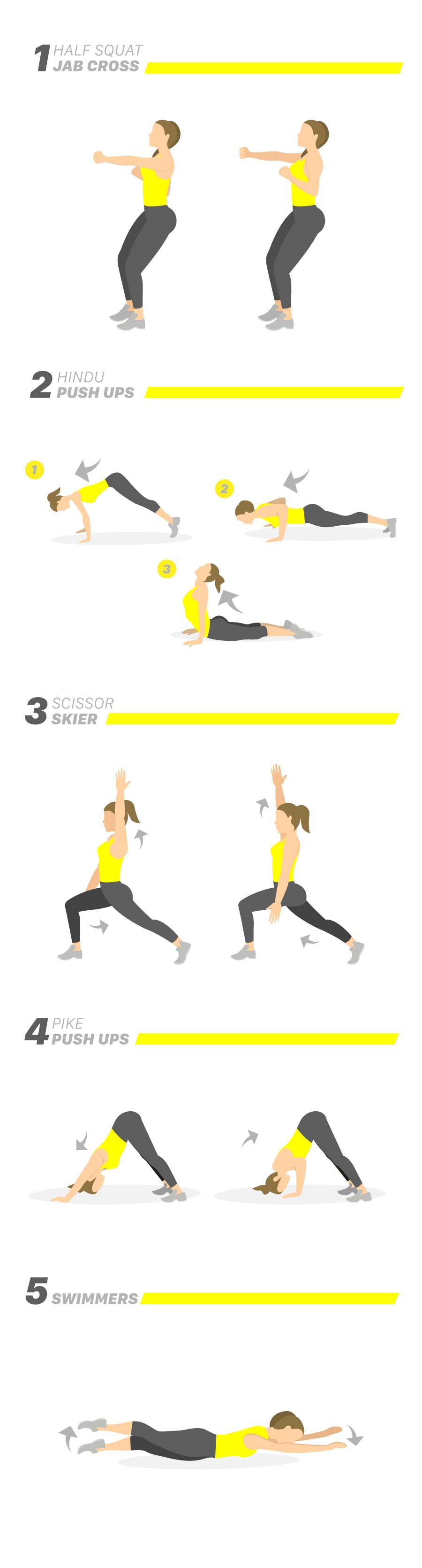 CHW +IT Workout