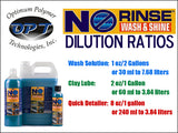 Optimum No Rinse (ONR)