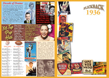 1936 Flickback DVD Video Greeting Card: 81st Birthday or Anniversary Gift